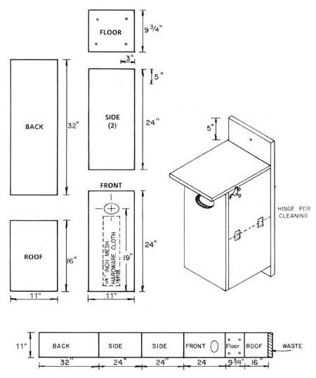 Birdhouse and Nest Box Plans for Several Bird Species The